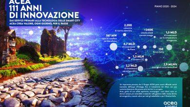 Photo of Acea, innovazione e sostenibilità nella nuova campagna istituzionale
